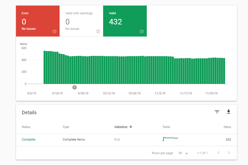 Breadcrumbs error page on Google Search Console